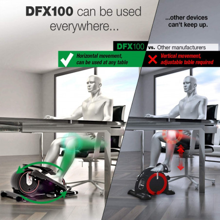 Sportstech Stepper DFX100, your new training device
