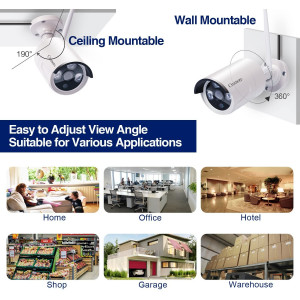Cromorc Home Business, the outdoor camera kit