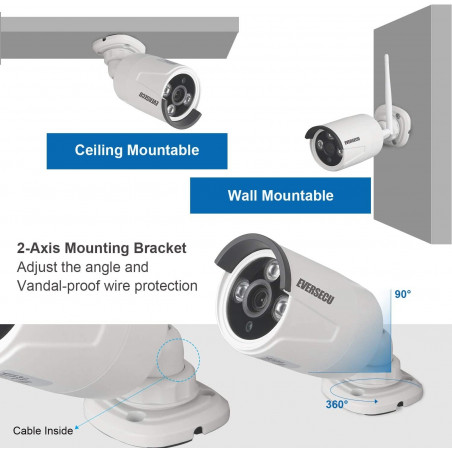 EVERSECU, the perfect monitoring system