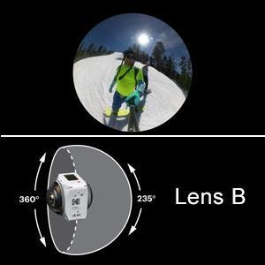 Kodak PIXPRO Orbit360, the 360° onboard camera
