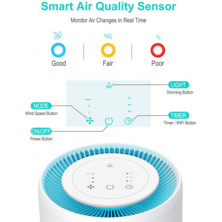 Himox H06, the smart air purifier