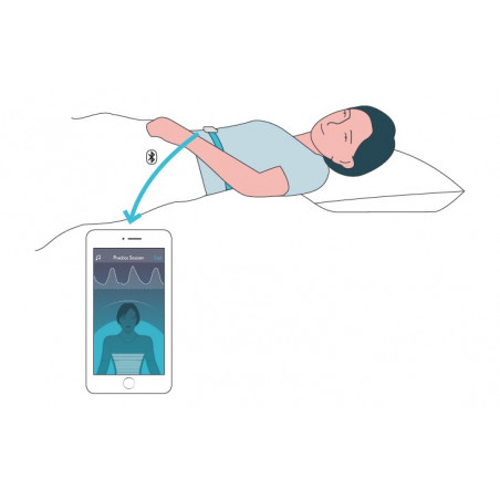2breathe, the connected sleep inductor