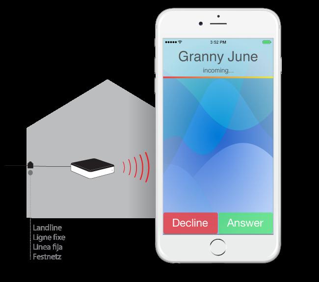 Voice Bridge, bring your landline everywhere