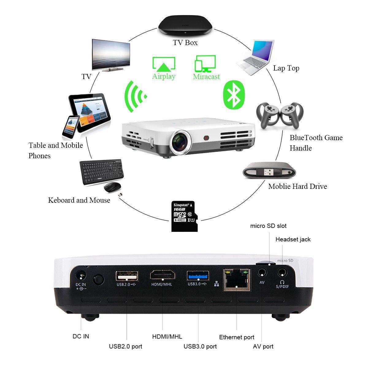 Wowoto H9, the HD Smart mini-projector